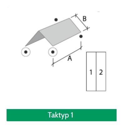Taktyp-1