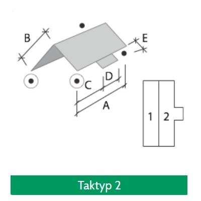 Taktyp-2