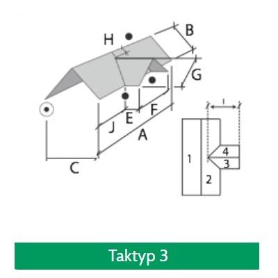 Taktyp-3