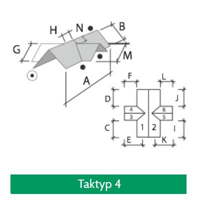 Taktyp-4