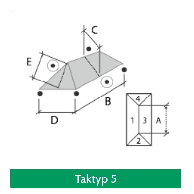 Taktyp-5