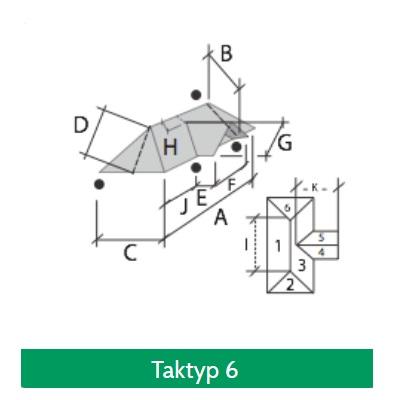 Taktyp-6