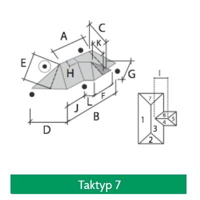 Taktyp-7